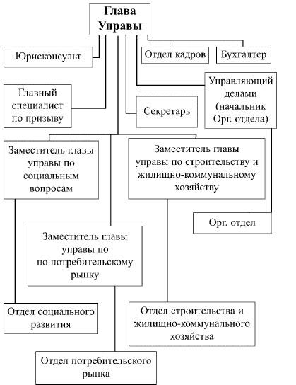 РусАрх - Илышева-Введенская