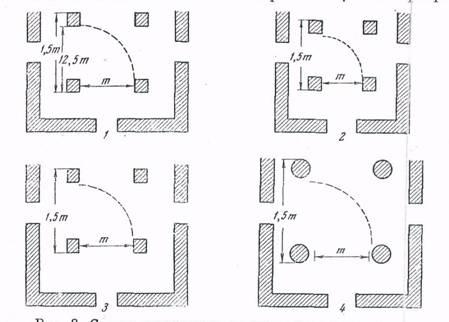 Схемы композиции центрального