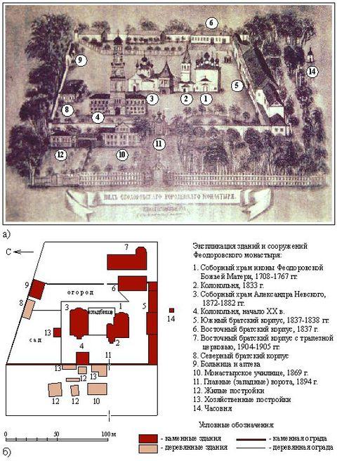 б) Схема генерального плана