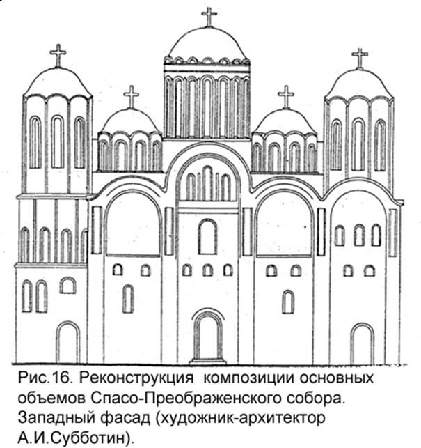 готических храмов с двумя