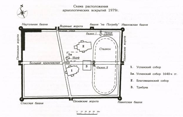 Тульский кремль. Схема