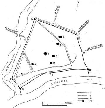 Схема развития крепости Москвы