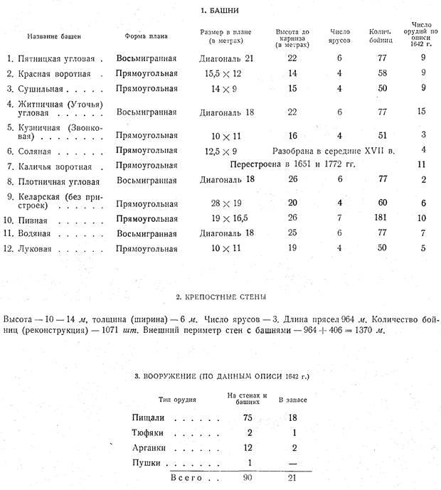 В.В. Троице-Сергиева Лавра